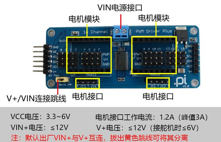 """6路PWM舵机驱动板(PCA9685)的使用说明(更新中)"""""""