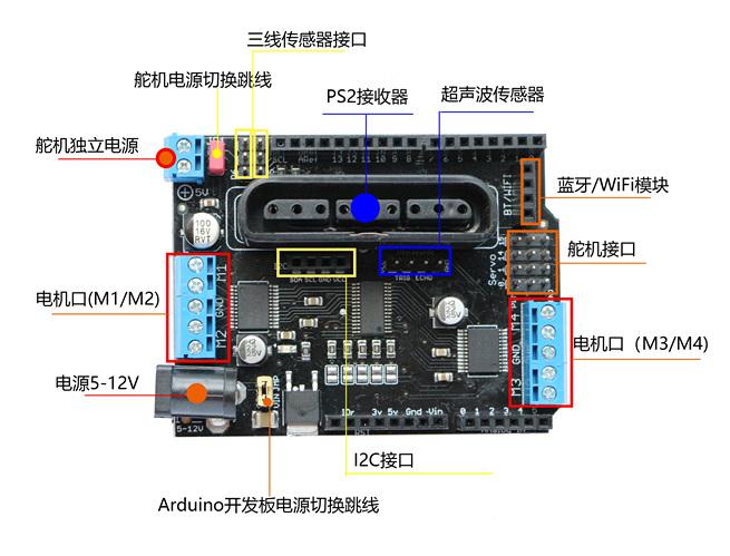 以往版本Arduino MotorShiled电机驱动器